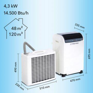 Tehokas ilmastointilaite